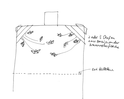 skizze-Lendhafen